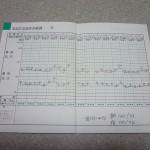 血圧手帳の写真